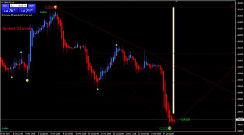 definition of pattern day trader sec auto hedge forex ex4 and definition of pattern day