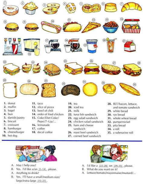 libro the vocabulary guide anglais fast food and sandwiches english lesson for me they re all bread regardez aussi le didapages