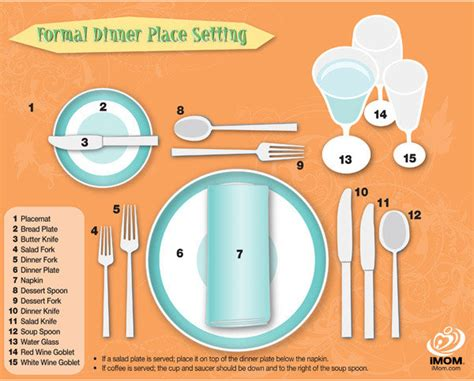 how to set the table formal table place setting chart imom