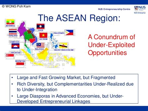 asean challenges technology entrepreneurship in asean opportunities and