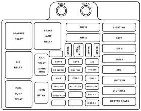 chevrolet tahoe gmt400 mk1 1992 2000 fuse box diagram with regard to 1998 chevy 3500