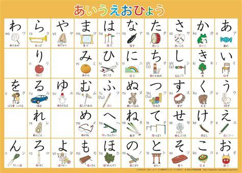 hiragana alphabet chart 27 downloadable hiragana charts