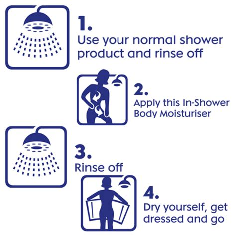 How To Take A Shower by Baroness S New Post Has Been Published On Baroness