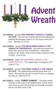 advent colors advent wreath png 499 215 799 pixels recipes