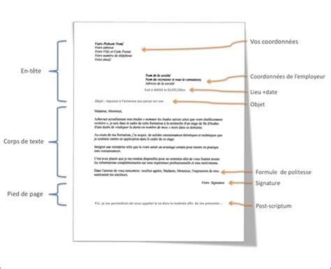 Lettre De Motivation Par Mail Mise En Page 2 La Mise En Page D Une Lettre De Motivation Jetravaille L Emploi Pour Cible