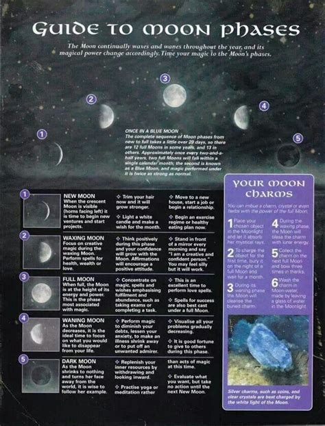 libro moon spells how to guide to moon phases witchy 0 bruja