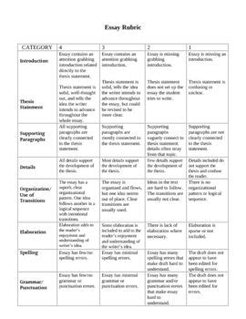 Essay Rubric Grade 8 by Five Paragraph Essay Rubric 8th Grade