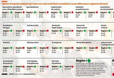 2016 uruguay aumento salarios newhairstylesformen2014com aumento de salarios publicos en uruguay 2015 html autos post