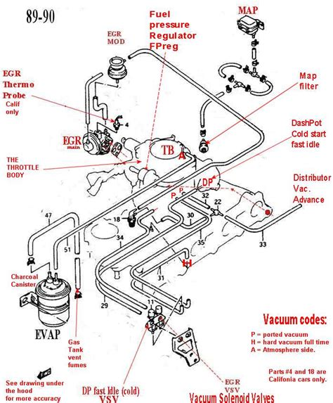 Brake Disc Suzuki Vitaraescudosidekick95 F how to find efi parts