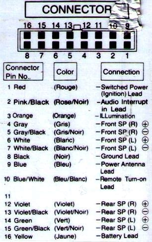 alpine car stereo wiring diagram alpine wirning diagrams