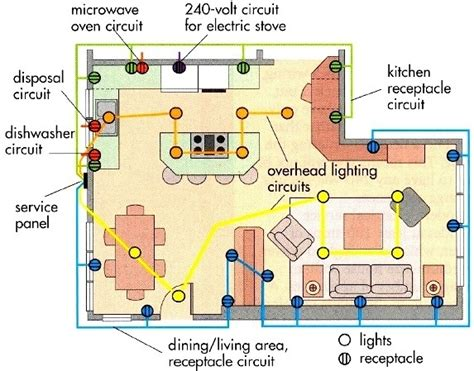 home electrical wiring diagrams fuse box and wiring diagram