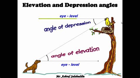 Angle Of Elevation And Depression Worksheet by Angle Of Elevation And Depression
