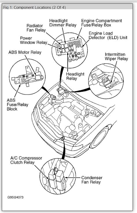 honda accord wiper wiring diagram wiring diagram schemes