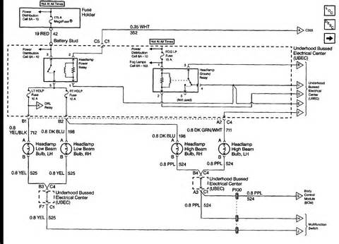 1998 s10 blazer wiring diagram fuse panel 4x4 it to a 2000 harness