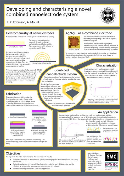 poster layout in powerpoint firbushposter2 png 2980 215 4213 academic poster