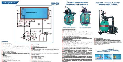 capacitor motor piscina capacitor motor piscina 28 images filtro bomba dancor 30 000 litros dfr12 1 4cv r 912 05 em