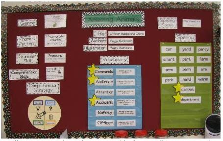 17 Best Images About Teaching Focus Walls Amp Bulletin