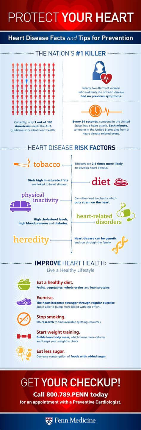 healthy living centers for disease control and prevention a healthy lifestyle in your 20s can reduce heart disease