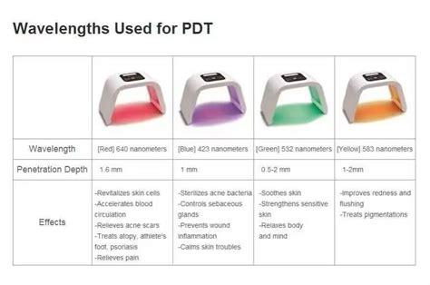 Pdt Omega Light Teraphy omega light dual pdt device buy led light therapy