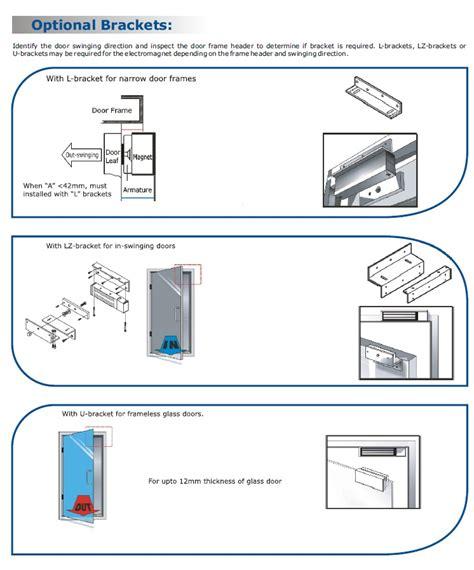 access system brackets l cl z cl u cl