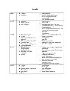sample sensory diet for autism via http www