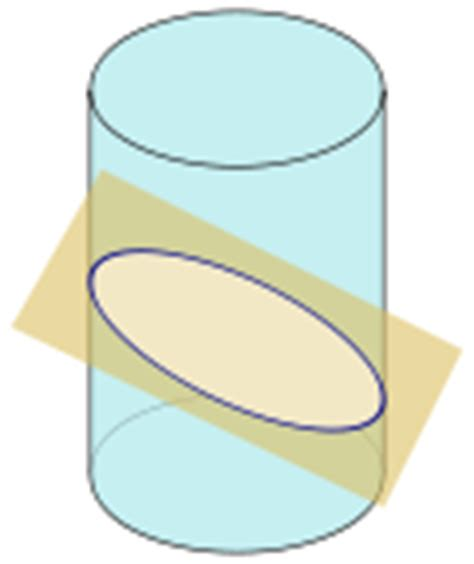 what is the cross section of a cylinder cross section geometry wikipedia