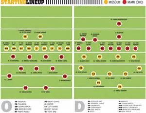 football lineup diagram images