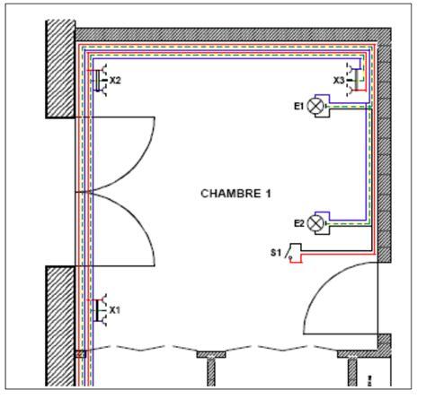 norme d installation electrique dans une chambre schema