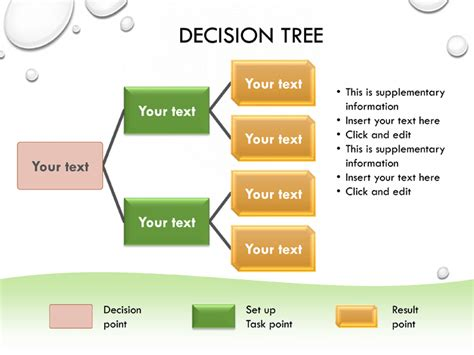 stron biz decision tree template for powerpoint
