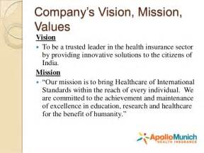 Mba In Maintenance Management In India by Presentation On Health Insurance