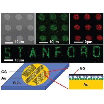 gambar kapasitor milar 330nf 450v supercapacitors graphene hybrid 28 images graphene quantum dots carbon nanotube hybrid
