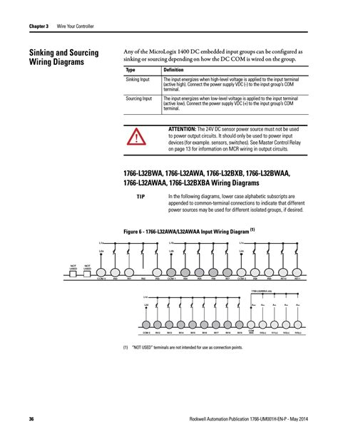 1766 l32awa wiring diagram to within micrologix 1400 and