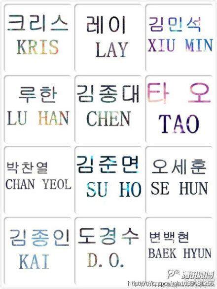 Korean Letter Names