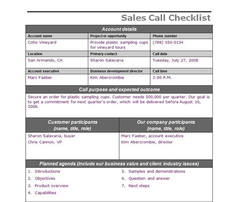 Sales Call Checklist Sales Call Template Sales Call Template