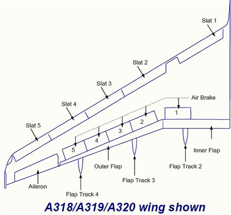 Schematic Floor Plan by Airbus A320 Experience The Flying Engineer