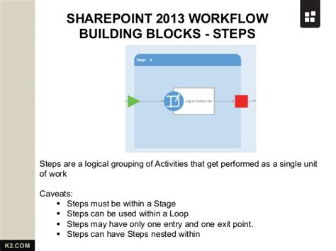 sharepoint 2013 workflow visio k2 blackpearlon sharepoint workflow visio best free