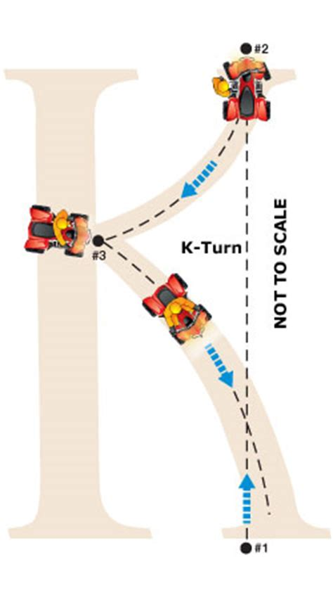 k turn diagram performing a k turn wi offroad ed