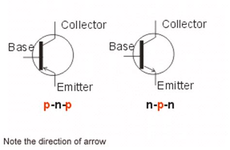 bipolar transistor working principle bipolar junction transistors bjt and its applications