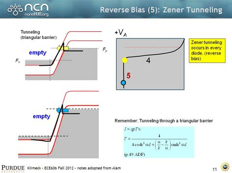 tunnel diode working animation zener diode quantum tunneling 28 images resonant tunneling diode how does a zener diode