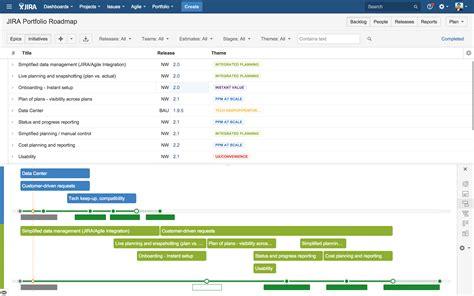 agile portfolio management with portfolio for jira and see how the jira portfolio team uses jira portfolio