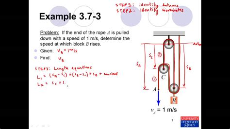 conceptual dynamics  problem   constrained motion youtube