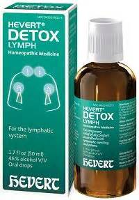 Detox Gum by Detox Lymph Drops This Product Unavailable Until The