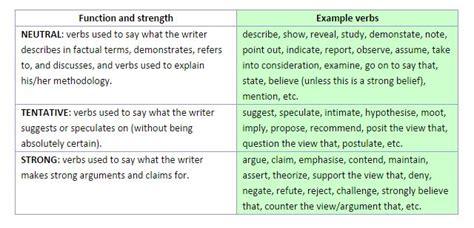 Essay Writing Tips Uk by Essay Writing Tips Uk Bath Homework For You