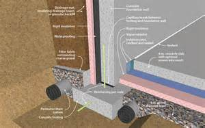 exterior basement insulation exterior foundation insulation newsonair org