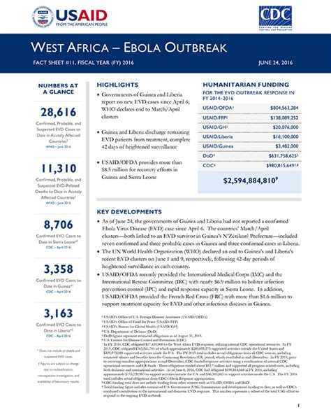 Ofda Template West Africa Ebola Outbreak Fact Sheet 11 June 24