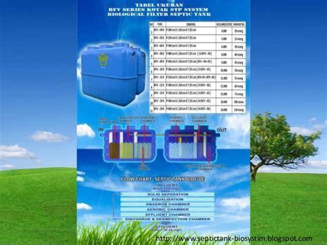Daftar harga tangki air, tangki air stainless, harga