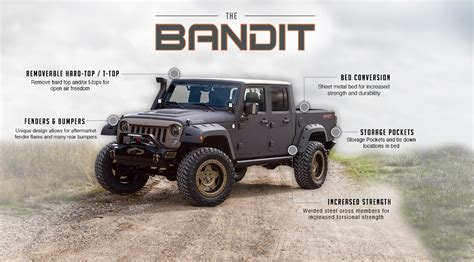 jeep wrangler bandit jeep bandit custom project dallas custom shop