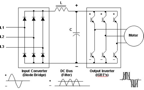 what is dc link and what is its application in the vfd