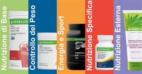 benessere   herbalife prodotti