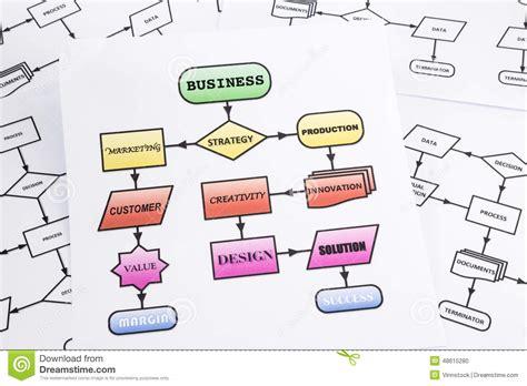 process analysis diagram business process analysis flow chart stock photo image